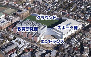 日本体育大学学食の場所
