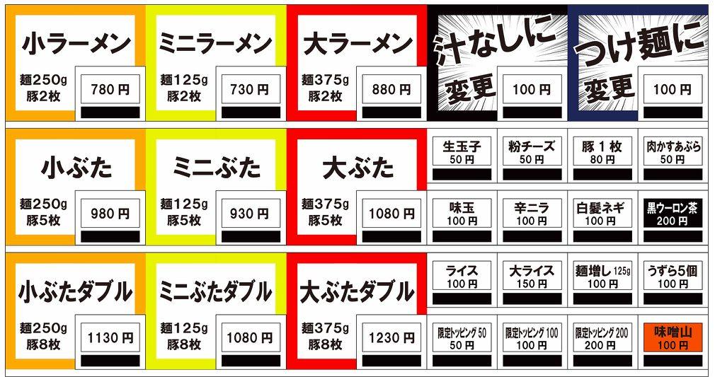 ラーメン豚山 幡ヶ谷店のメニュー