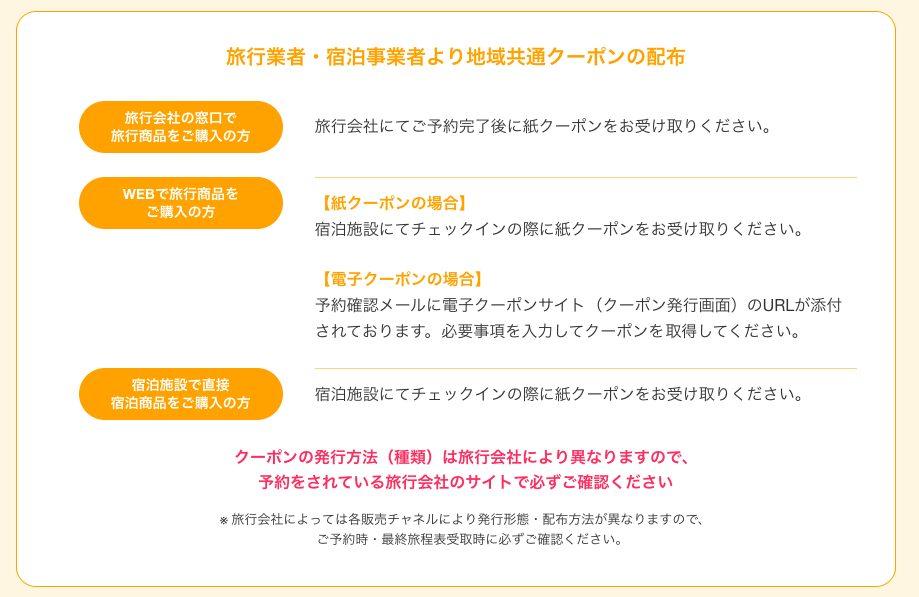 東京|地域共通クーポンの種類・配布方法